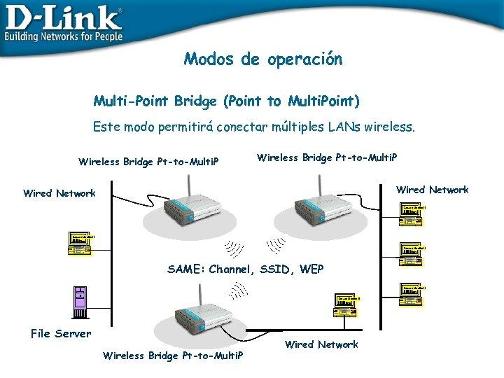 Modos de operación Multi-Point Bridge (Point to Multi. Point) Este modo permitirá conectar múltiples
