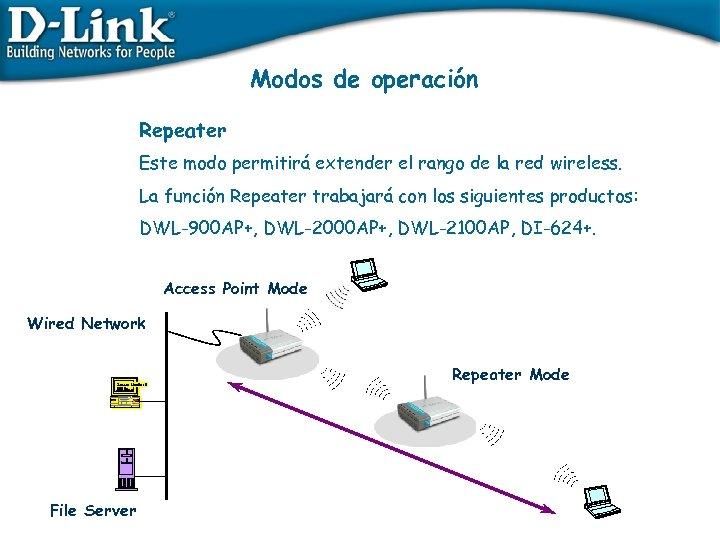 Modos de operación Repeater Este modo permitirá extender el rango de la red wireless.