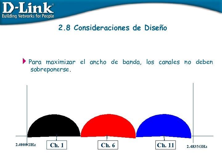2. 8 Consideraciones de Diseño 4 Para maximizar el ancho de banda, los canales