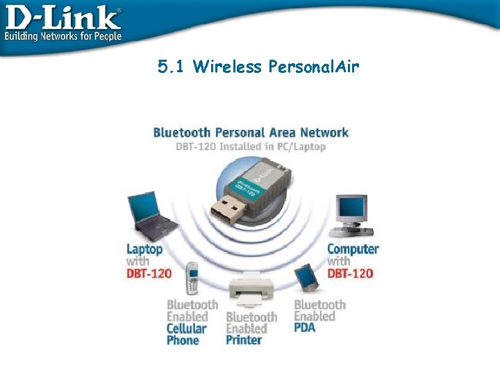 5. 1 Wireless Personal. Air
