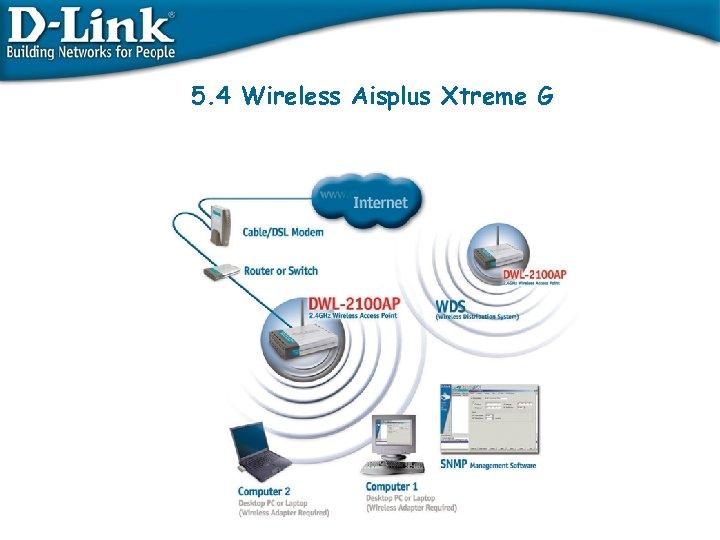 5. 4 Wireless Aisplus Xtreme G