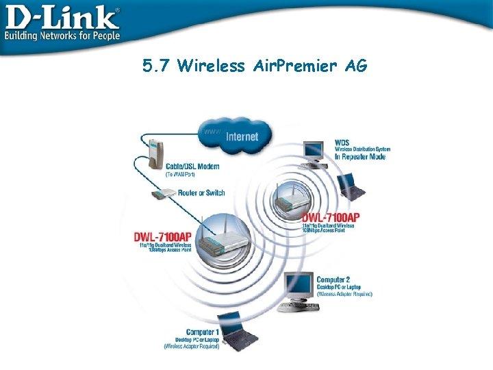 5. 7 Wireless Air. Premier AG