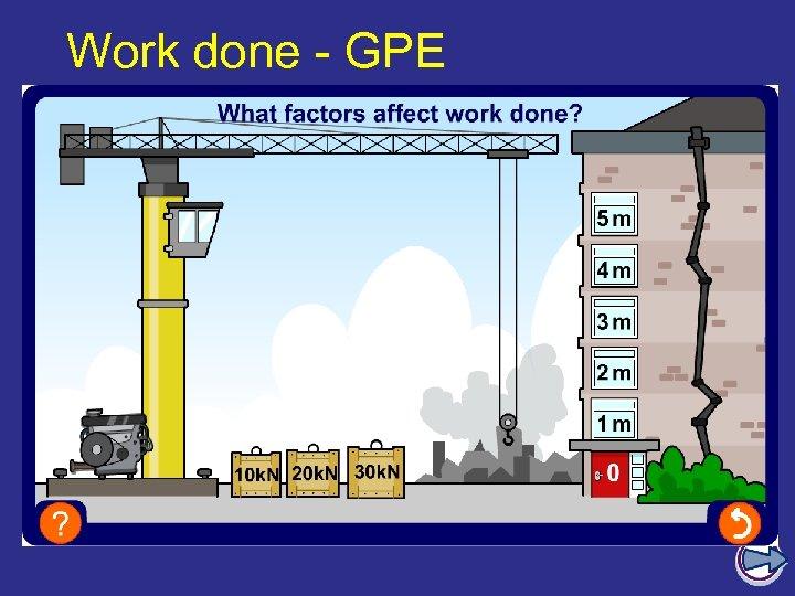 Work done - GPE