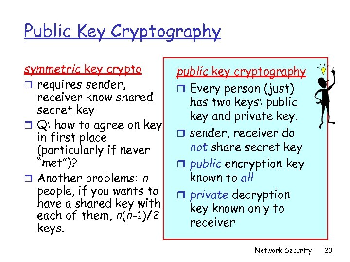 Public Key Cryptography symmetric key crypto r requires sender, receiver know shared secret key