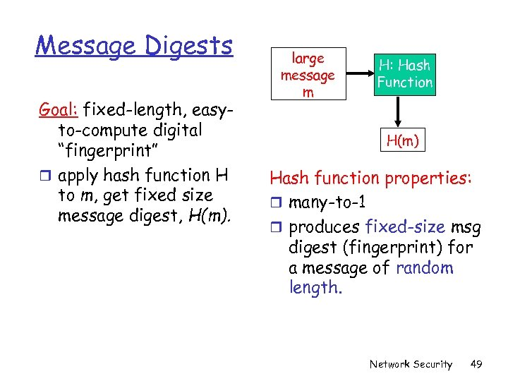 "Message Digests Goal: fixed-length, easyto-compute digital ""fingerprint"" r apply hash function H to m,"