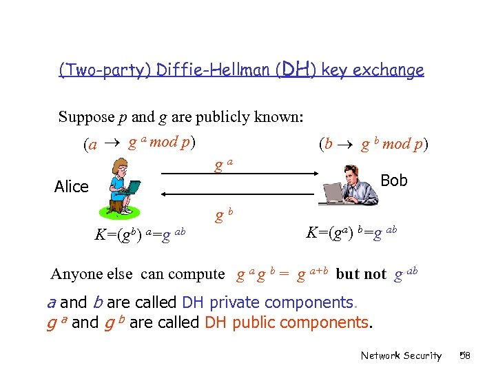(Two-party) Diffie-Hellman (DH) key exchange Suppose p and g are publicly known: (b g