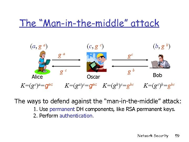 "The ""Man-in-the-middle"" attack (a, g a) (c, g c) (b, g b) ga Alice"