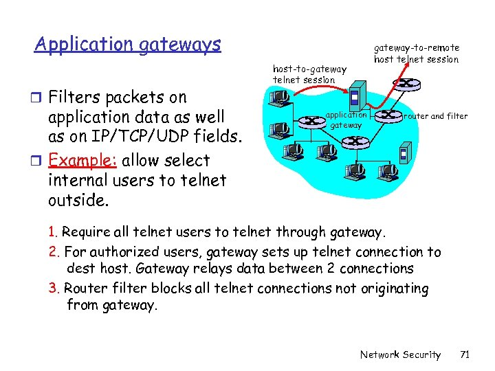 Application gateways r Filters packets on application data as well as on IP/TCP/UDP fields.