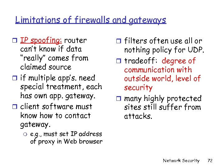 "Limitations of firewalls and gateways r IP spoofing: router can't know if data ""really"""