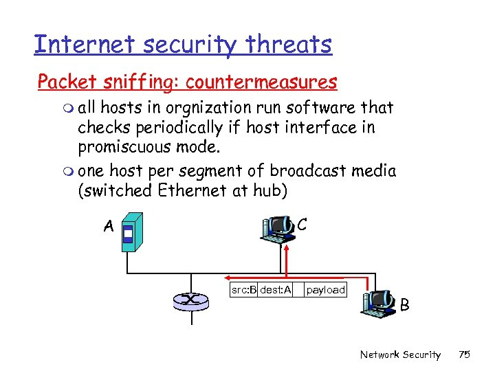 Internet security threats Packet sniffing: countermeasures m all hosts in orgnization run software that