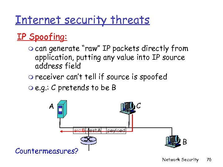 "Internet security threats IP Spoofing: m can generate ""raw"" IP packets directly from application,"