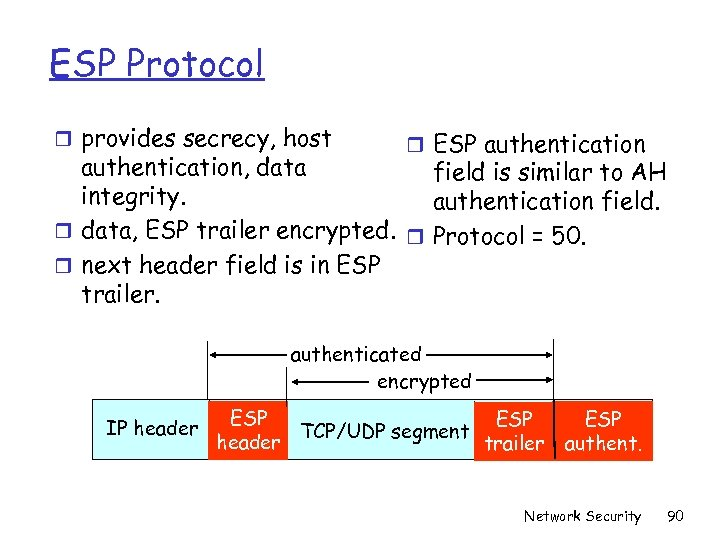 ESP Protocol r provides secrecy, host r ESP authentication, data field is similar to