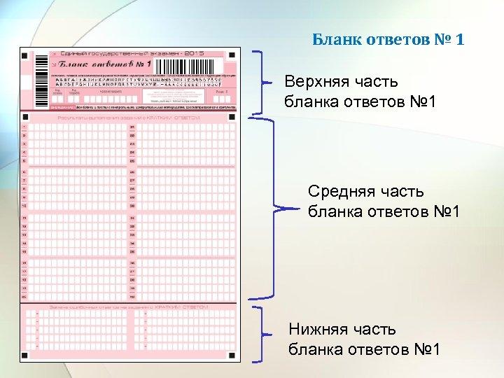 Бланк ответов № 1 Верхняя часть бланка ответов № 1 Средняя часть бланка ответов