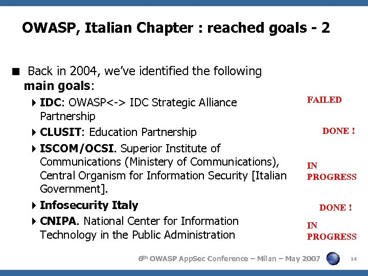 OWASP, Italian Chapter : reached goals - 2 < Back in 2004, we've identified