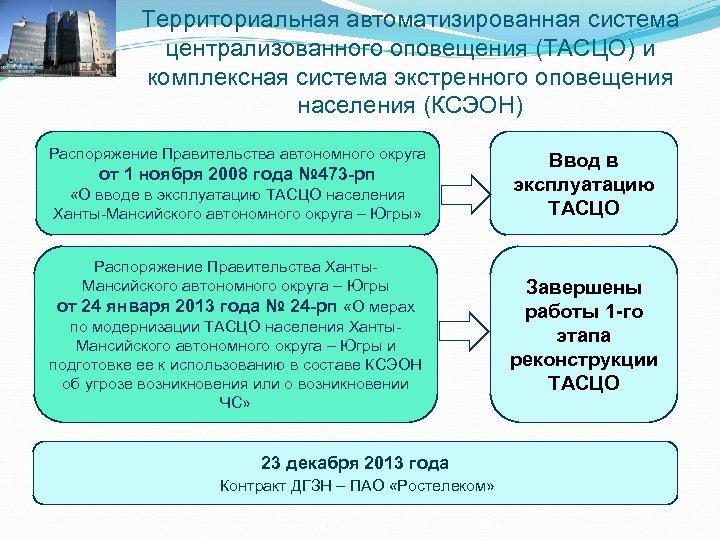Территориальная автоматизированная система централизованного оповещения (ТАСЦО) и комплексная система экстренного оповещения населения (КСЭОН) Распоряжение