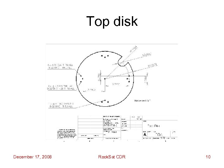 Top disk December 17, 2008 Rock. Sat CDR 10