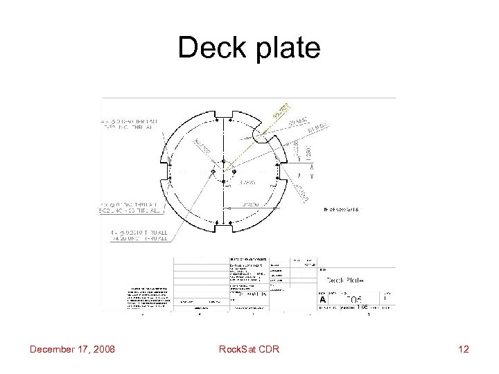Deck plate December 17, 2008 Rock. Sat CDR 12