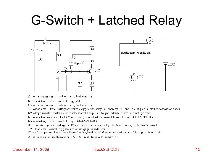 G-Switch + Latched Relay December 17, 2008 Rock. Sat CDR 15