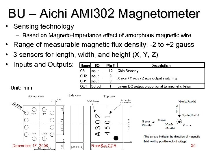 BU – Aichi AMI 302 Magnetometer • Sensing technology – Based on Magneto-Impedance effect