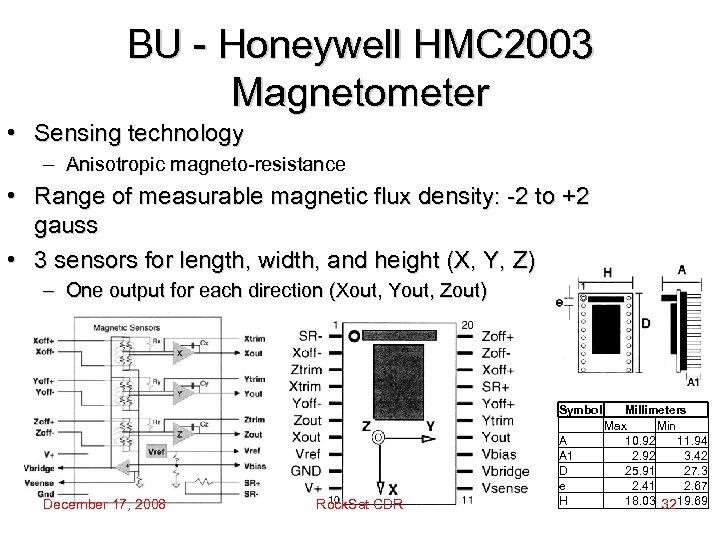 BU - Honeywell HMC 2003 Magnetometer • Sensing technology – Anisotropic magneto-resistance • Range