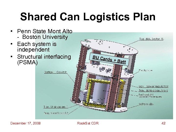Shared Can Logistics Plan • Penn State Mont Alto - Boston University • Each