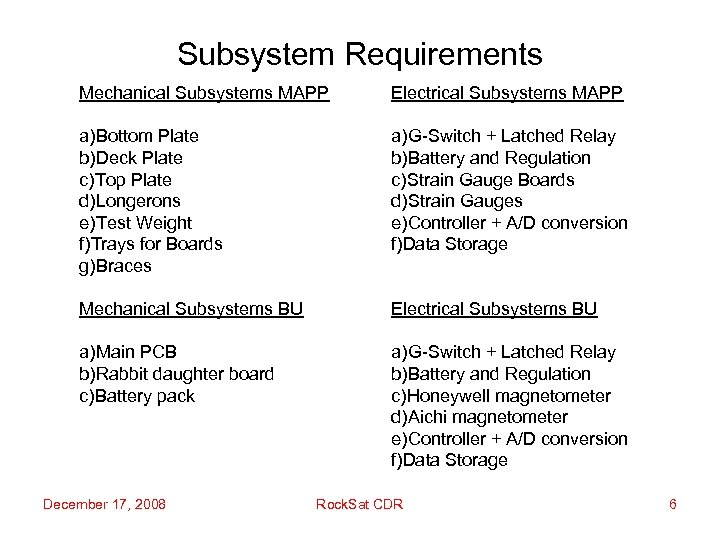 Subsystem Requirements Mechanical Subsystems MAPP Electrical Subsystems MAPP a)Bottom Plate b)Deck Plate c)Top Plate