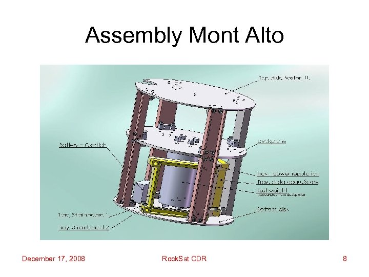 Assembly Mont Alto December 17, 2008 Rock. Sat CDR 8