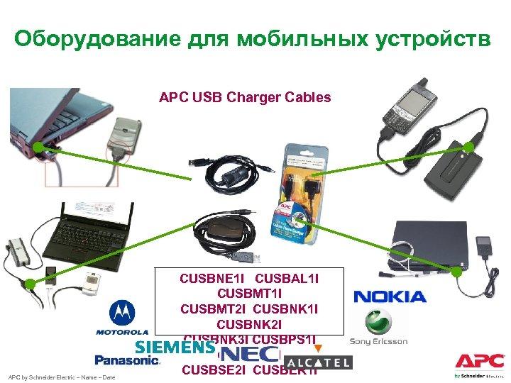 Оборудование для мобильных устройств APC USB Charger Cables APC by Schneider Electric – Name