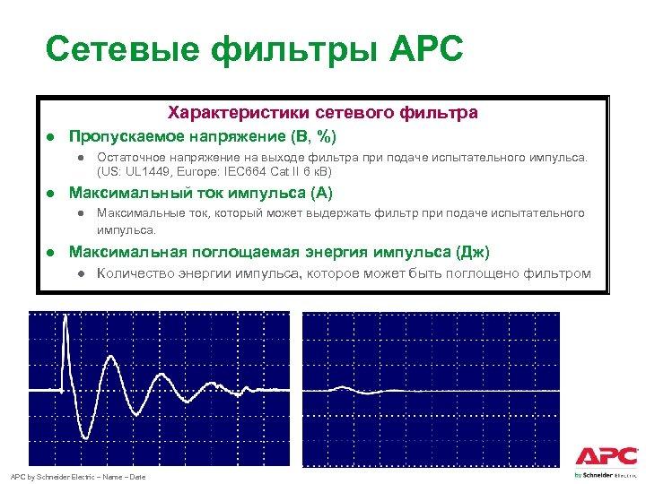 Сетевые фильтры APC Характеристики сетевого фильтра ● Пропускаемое напряжение (В, %) ● Остаточное напряжение