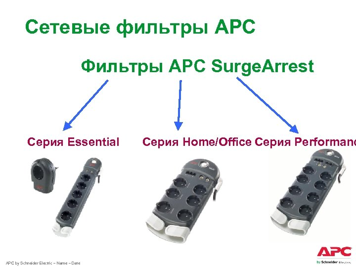 Сетевые фильтры APC Фильтры APC Surge. Arrest Серия Essential APC by Schneider Electric –