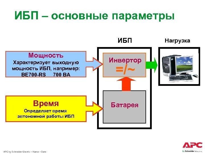 ИБП – основные параметры ИБП Мощность Характеризует выходную мощность ИБП, например: BE 700 -RS