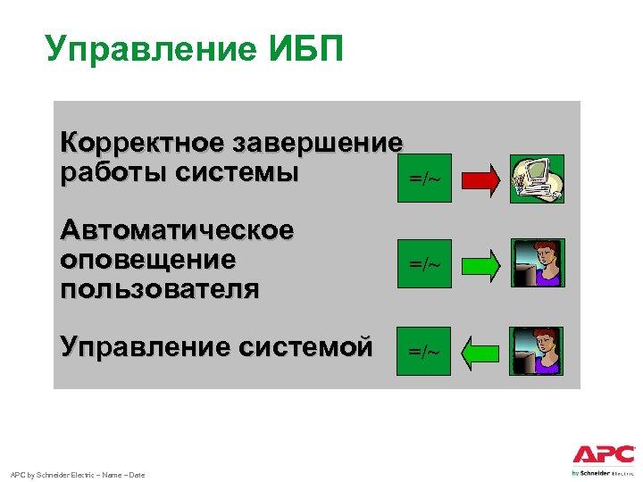 Управление ИБП Корректное завершение работы системы =/~ Автоматическое оповещение пользователя =/~ Управление системой =/~