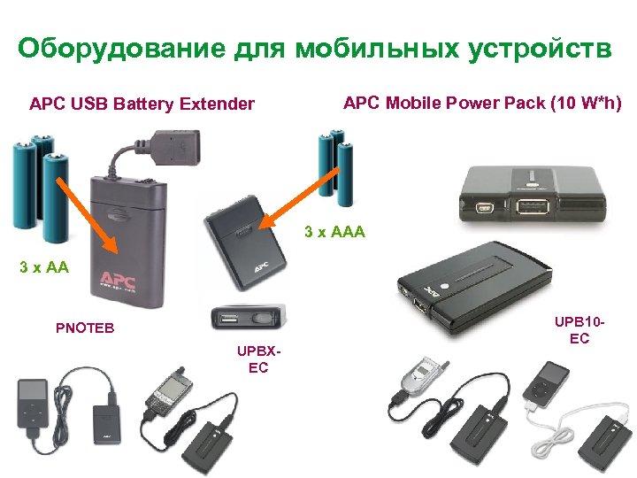 Оборудование для мобильных устройств APC USB Battery Extender APC Mobile Power Pack (10 W*h)