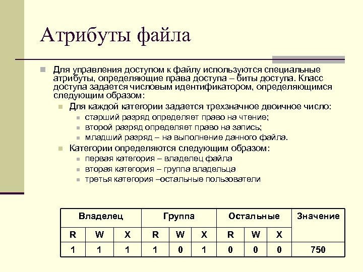 Атрибуты файла n Для управления доступом к файлу используются специальные атрибуты, определяющие права доступа