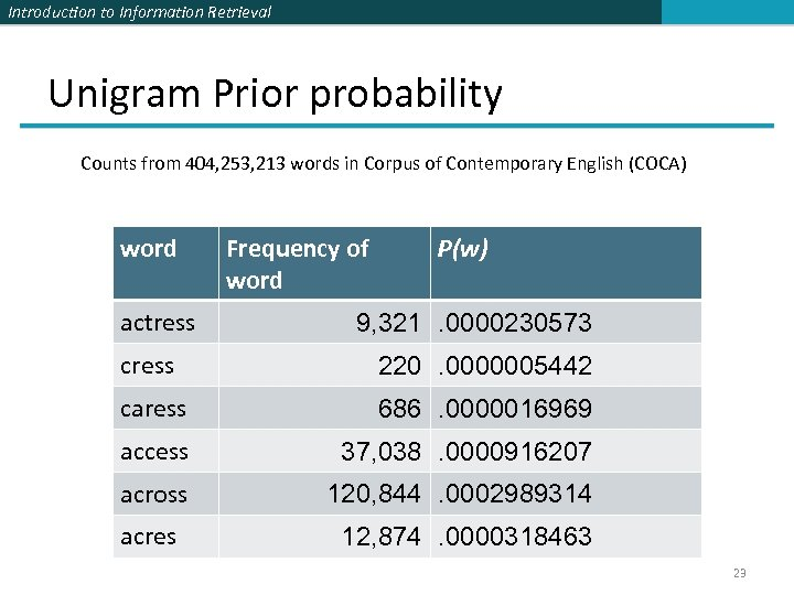 Introduction to Information Retrieval Unigram Prior probability Counts from 404, 253, 213 words in