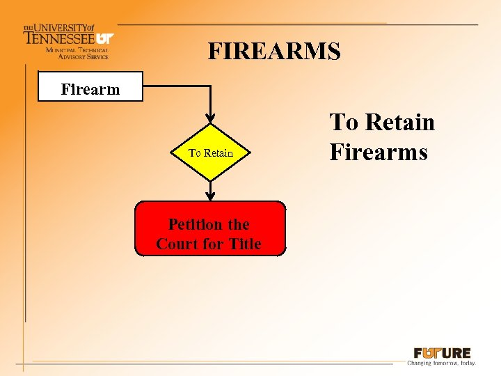 FIREARMS Firearm To Retain Petition the Court for Title To Retain Firearms