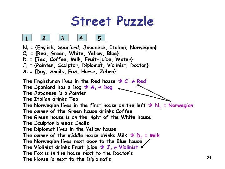 Street Puzzle 1 2 3 4 5 Ni = {English, Spaniard, Japanese, Italian, Norwegian}