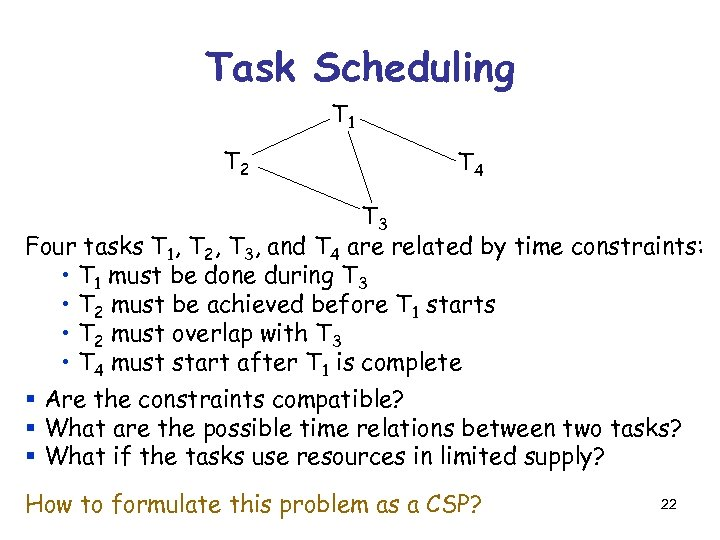 Task Scheduling T 1 T 2 T 4 T 3 Four tasks T 1,