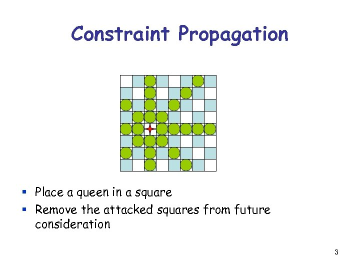 Constraint Propagation § Place a queen in a square § Remove the attacked squares