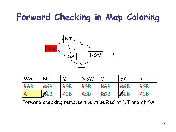 Forward Checking in Map Coloring NT WA Q NSW SA T V WA NT