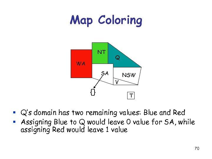 Map Coloring NT WA Q SA V {} NSW T § Q's domain has