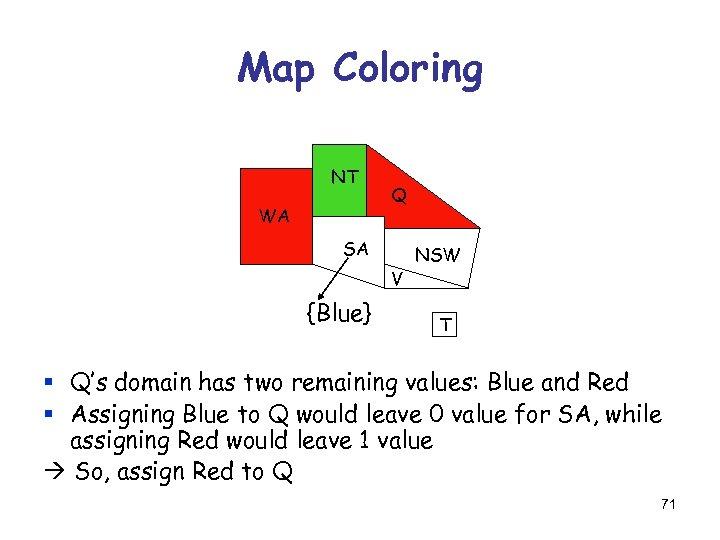 Map Coloring NT WA Q SA V {Blue} NSW T § Q's domain has