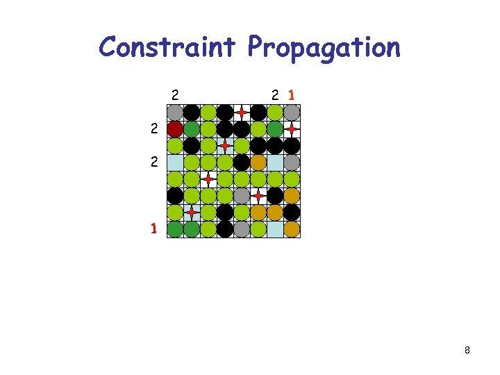 Constraint Propagation 2 2 1 8