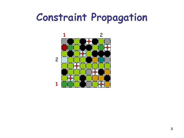 Constraint Propagation 1 2 2 1 9