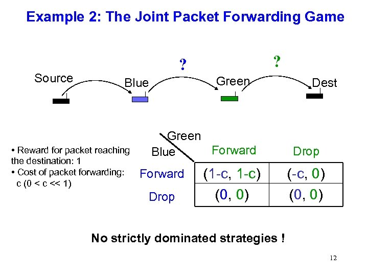 Example 2: The Joint Packet Forwarding Game Source ? ? Green Blue • Reward