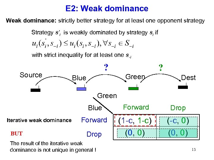 E 2: Weak dominance: strictly better strategy for at least one opponent strategy Strategy