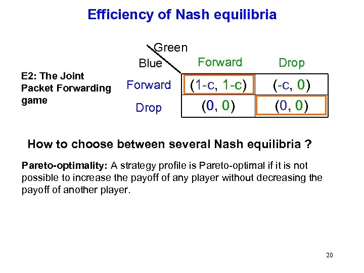 Efficiency of Nash equilibria Green Forward Blue E 2: The Joint Packet Forwarding game