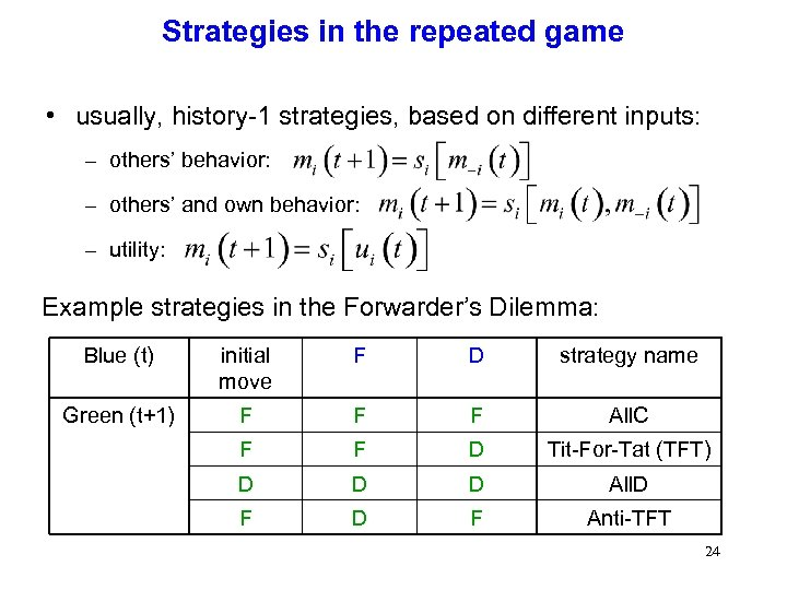 Strategies in the repeated game • usually, history-1 strategies, based on different inputs: –