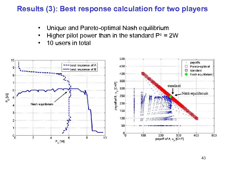 Results (3): Best response calculation for two players • Unique and Pareto-optimal Nash equilibrium
