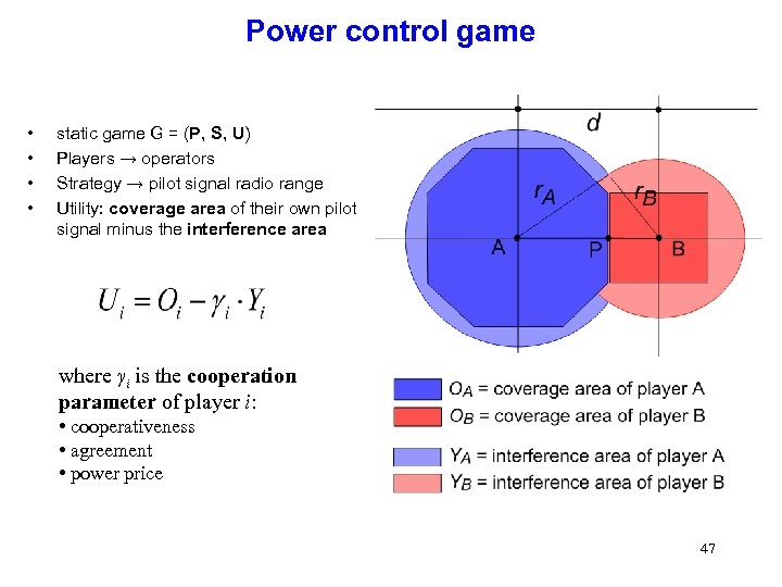Power control game • • static game G = (P, S, U) Players →
